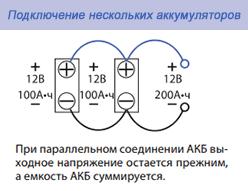 ИБП с подключением внешних аккумуляторов